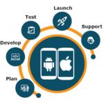 Mobile App Development `121