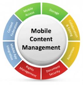 Mobile App Development 222